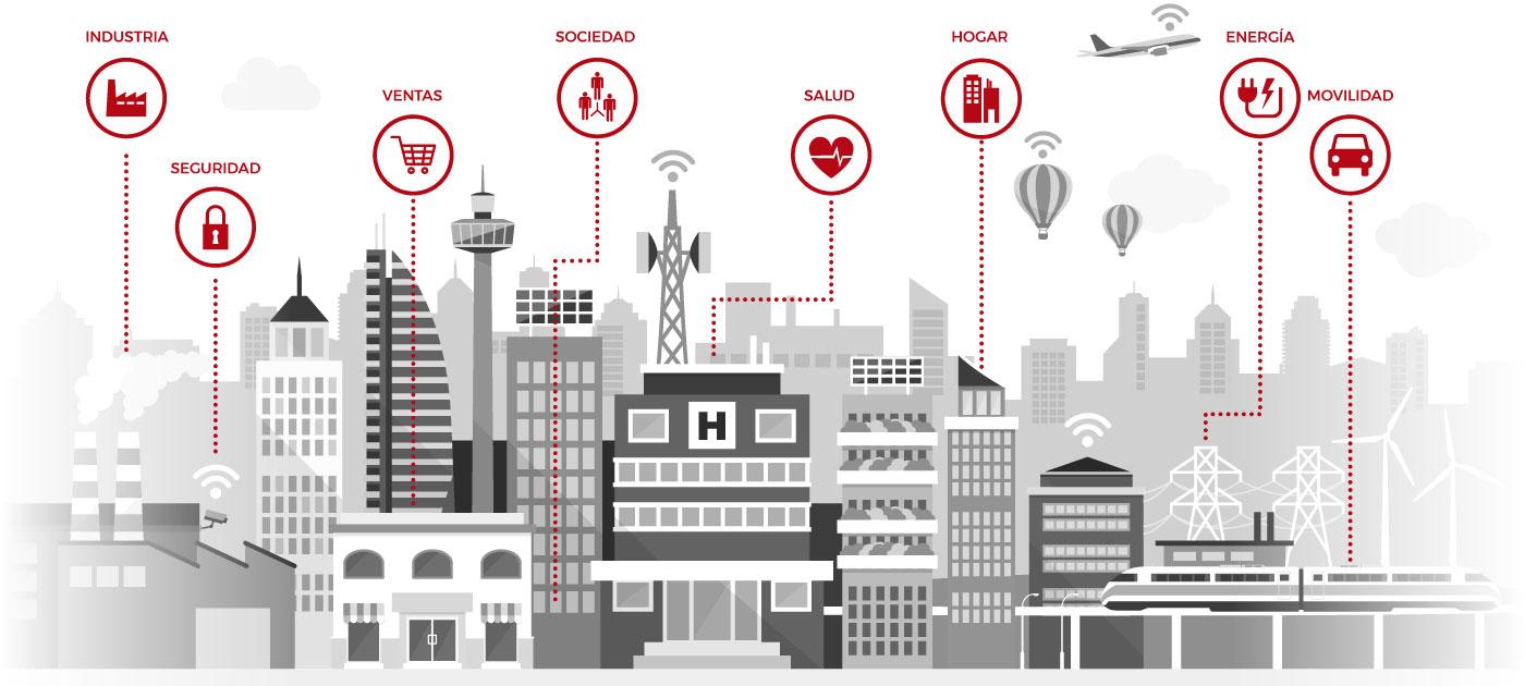 Illustration of Smart City